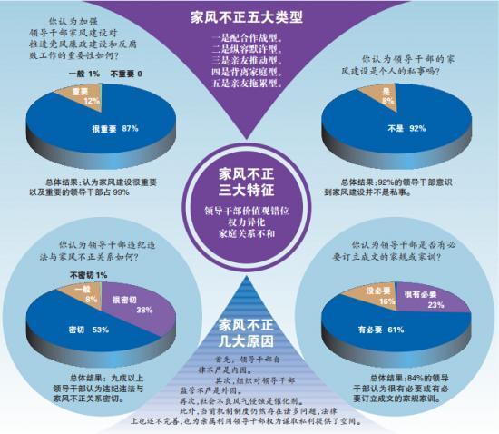 广州市纪委好家风公益宣传广告正式推出